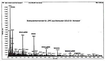 Bio-OPC Analyse